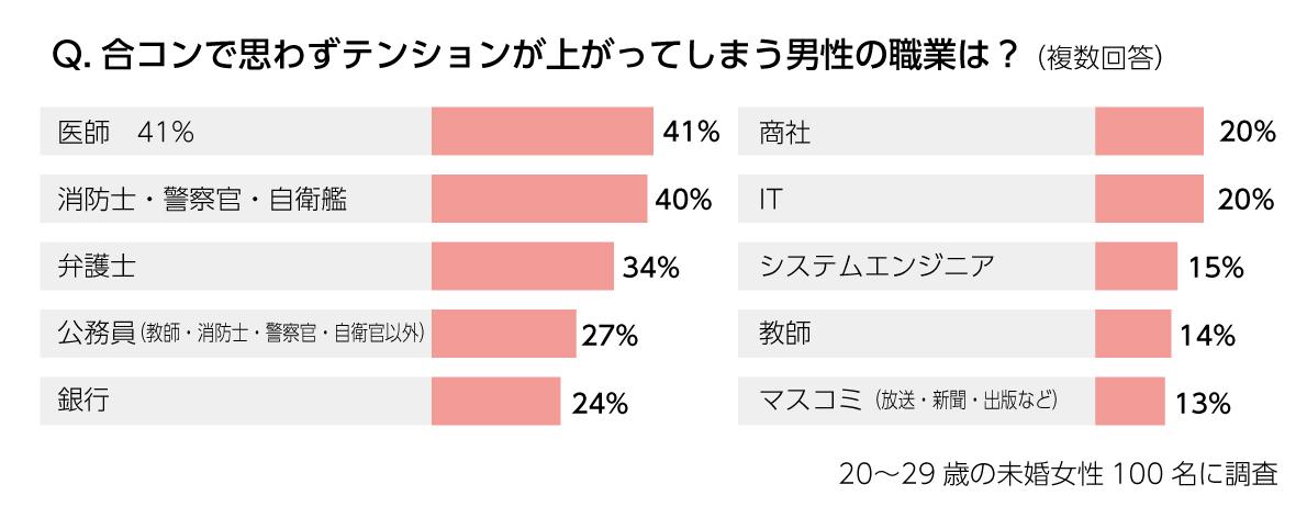 graph_goukon1