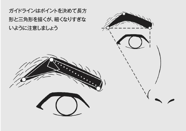 眉の描き方イラスト