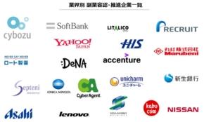 ソフトバンク、新生銀行…「副業解禁」の会社に転職したい人が増えている