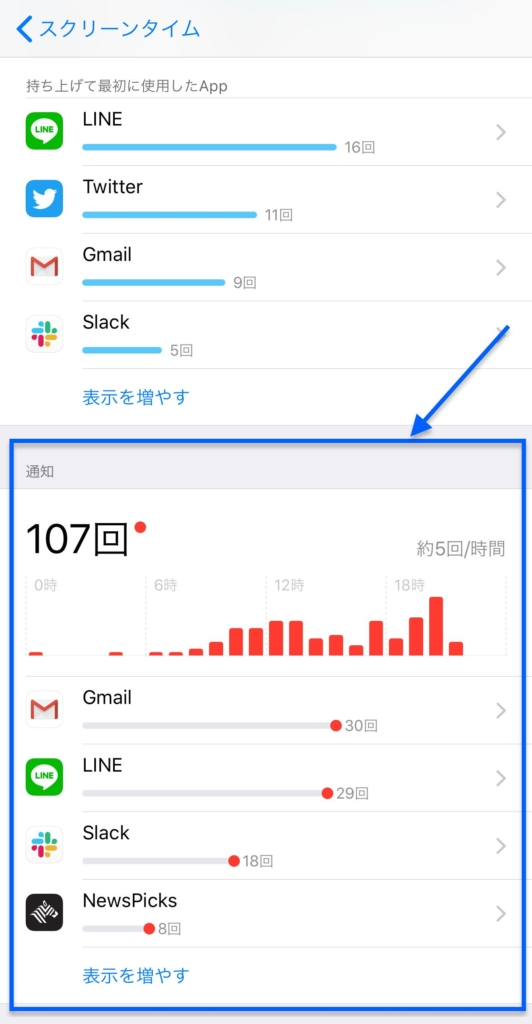 iphone通知