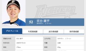 """史上唯一の""""京大出身""""プロ野球選手とは?超高学歴プレイヤー4人の現在"""