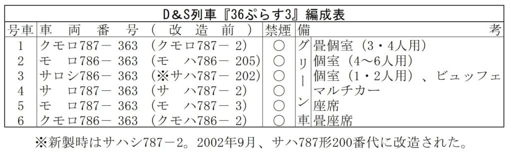 九州旅客鉄道