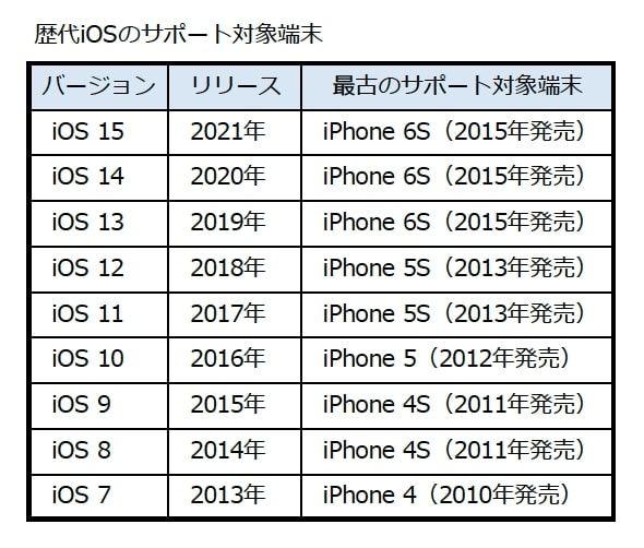 ios-support_03